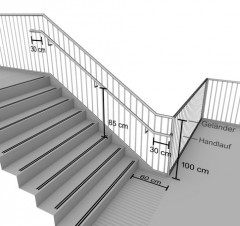 Skizze mit Maßen: Höhe von Geländern